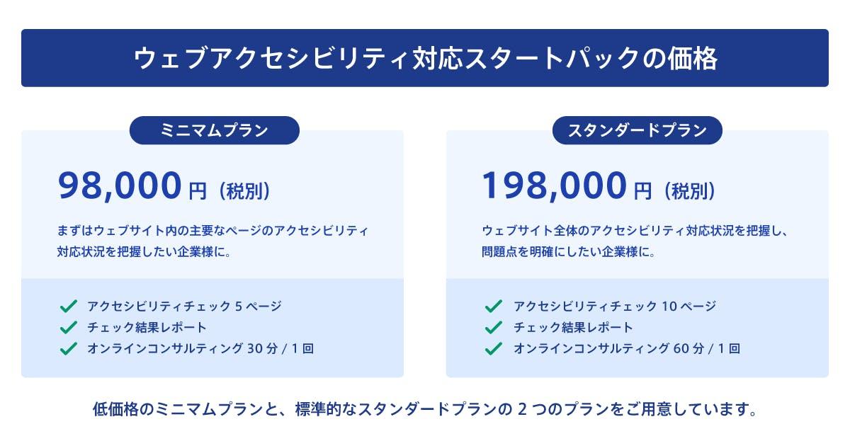 図版:ウェブアクセシビリティ対応スタートパックの価格